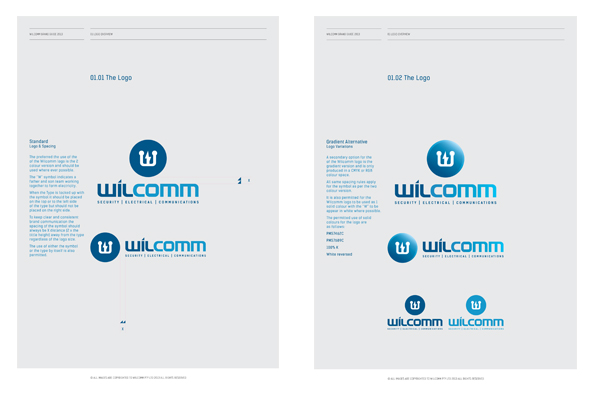 examples of good brand guidelines